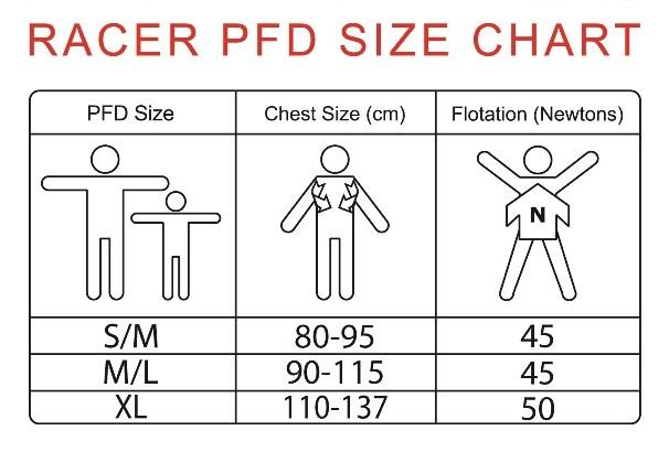 Mocke Racer PFD size chart