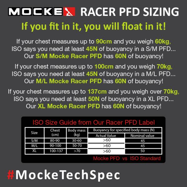 Tech Spec Racer PFD Size Chart